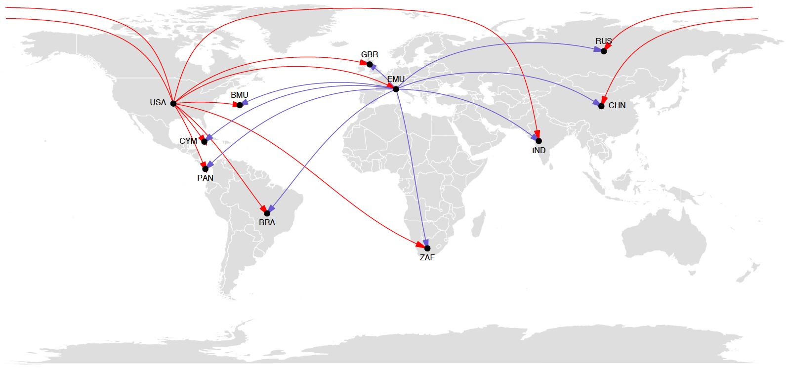 Global Capital Allocation Map